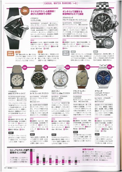 watchnavi_2017winter_vol-64_%e5%95%86%e5%93%81